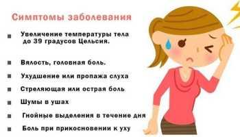 Отит без температуры у ребенка